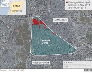 syria-yarmouk